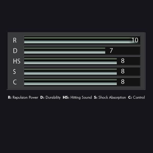 BOBINE YONEX NANOGY-98 - Badmania
